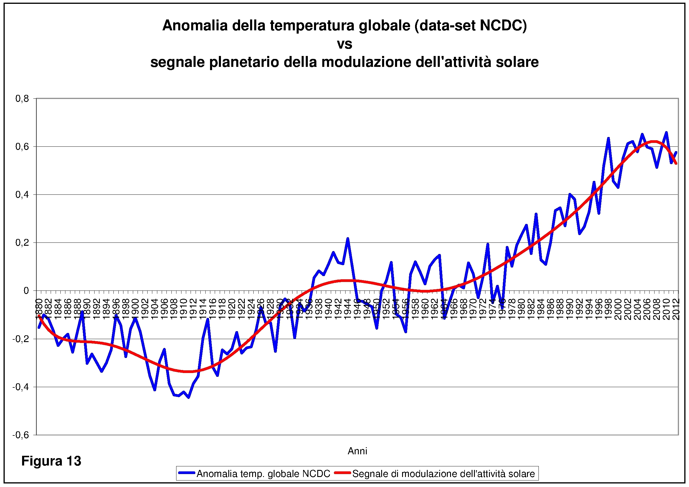 Climate Action Benefits: Methods of Analysis