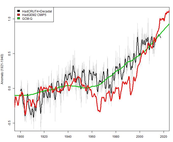 model-comparison21