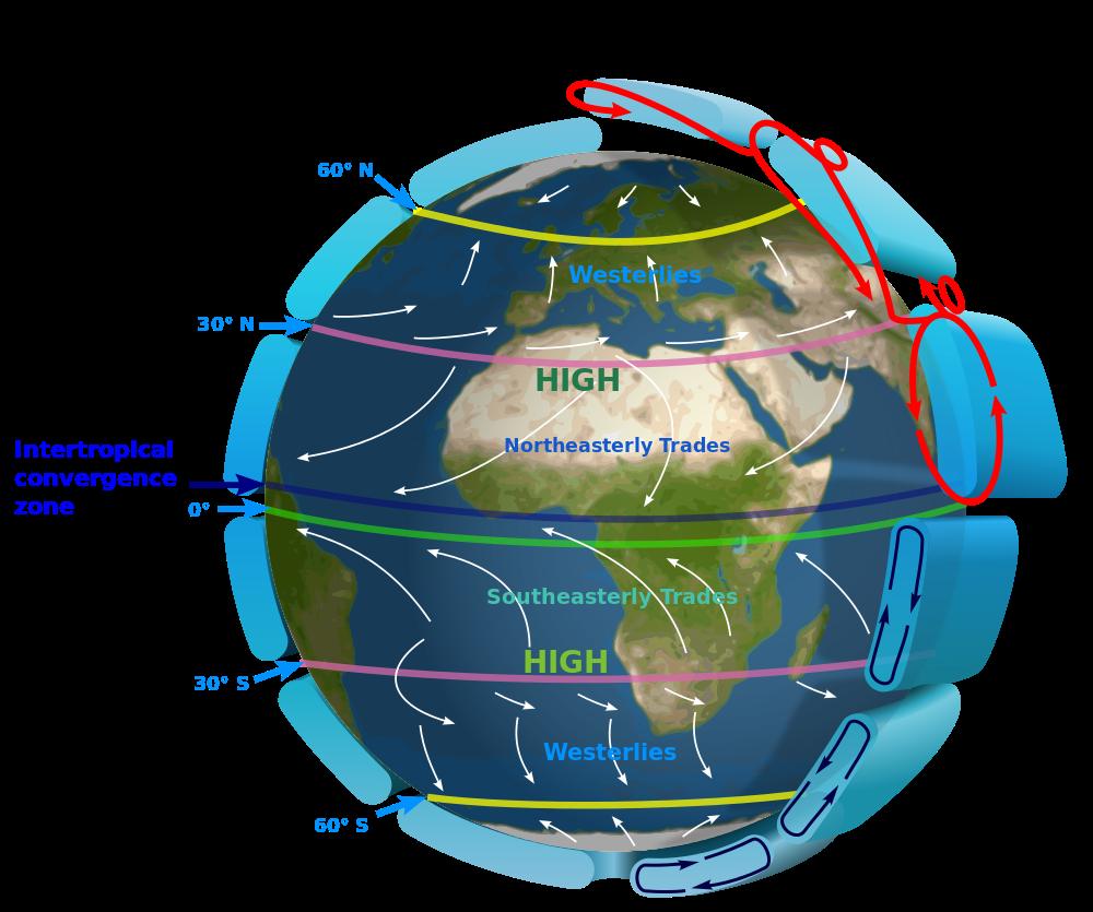 Earth_Global_Circulation_