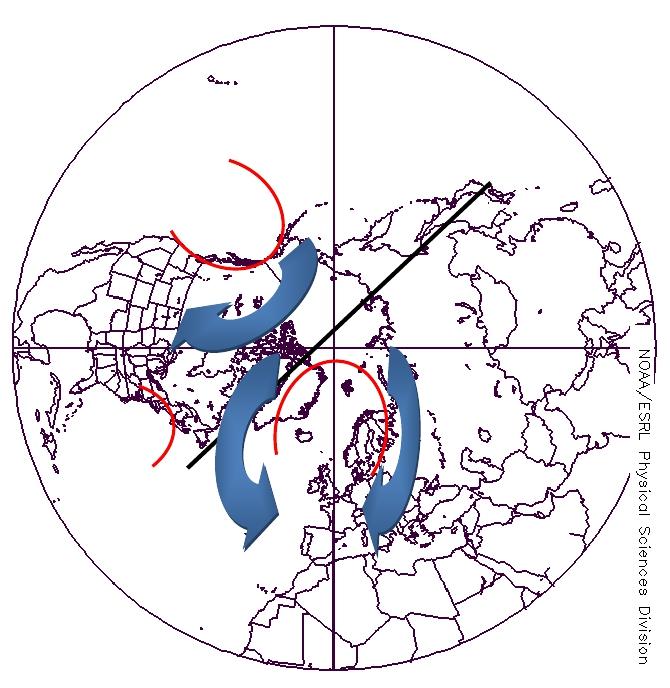 Fig.12 Previsione, sulla base del pattern di ottobre (OPI), della posizione delle onde planetarie nella fase di massima attività e l'asse medio del vortice per questa prima fase invernale con particolare riferimento al mese di dicembre.