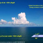Aumento del trend di variazione del contenuto di calore degli oceani