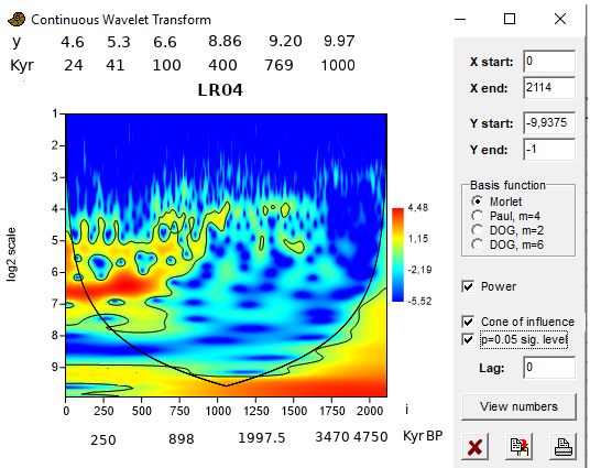 Climate Lab – Fatti e Dati in Materia di Clima   Climatemonitor