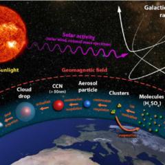 Il CERN ritorna sulle nuvole
